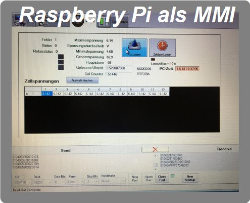 Der Raspberry Pi als vielseitiges Mensch-Maschine-Interface